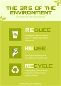 Infographic displaying 3Rs to Eliminate Waste