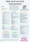 food pantry flyer listing most needed items