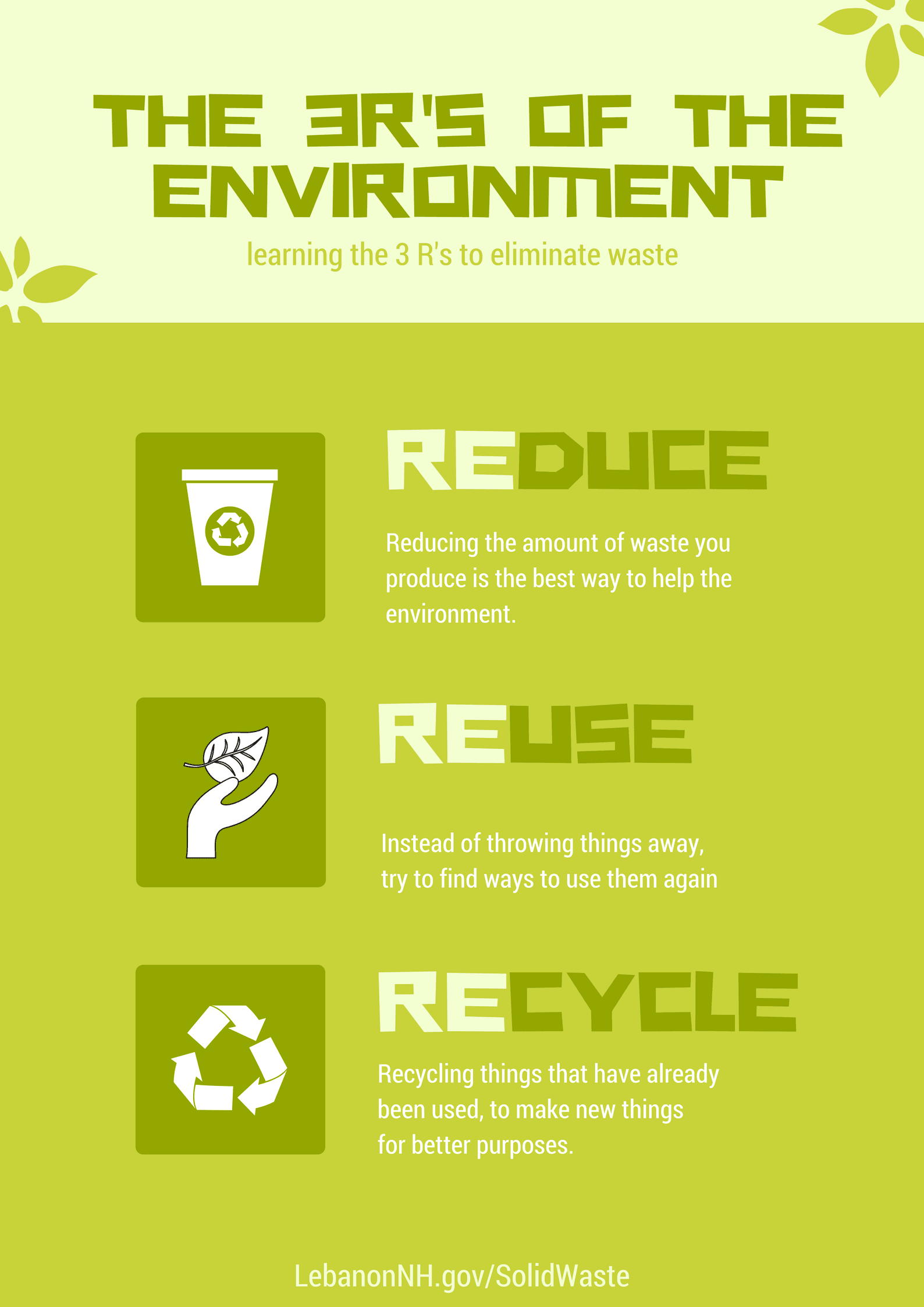 Reduce Reuse Recycle Graphic